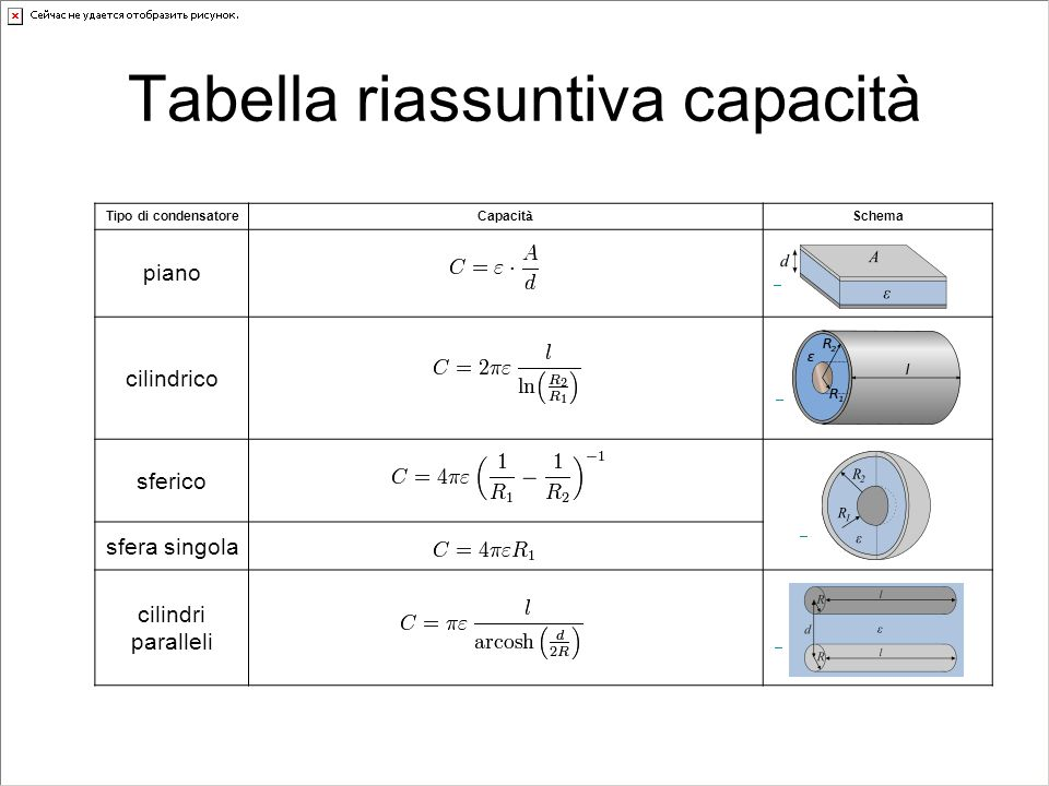Corrente e tensione nel circuito RC SCARICA Q(t)=V(t)·C V0V0