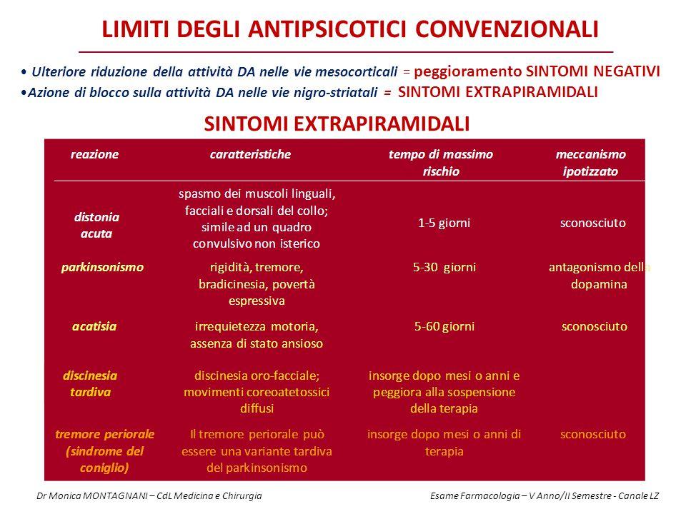 SINTOMI EXTRAPIRAMIDALI LIMITI DEGLI ANTIPSICOTICI CONVENZIONALI Ulteriore riduzione della attività DA nelle vie mesocorticali = peggioramento SINTOMI