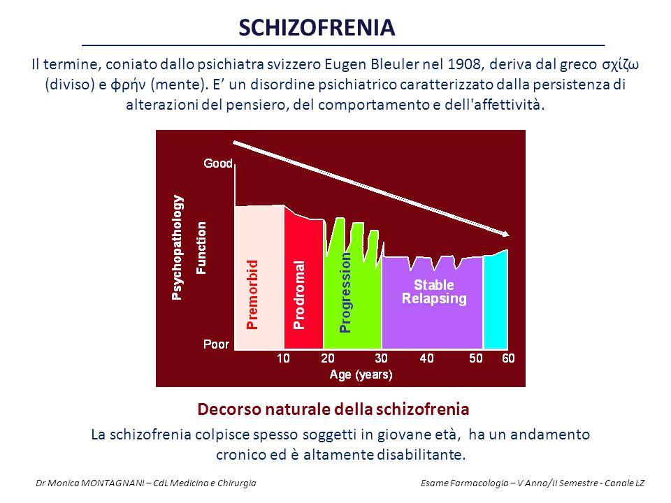 INTERAZIONE DELLE FENOTIAZINE CON I RECETTORI DOPAMINERGICI Un esame cristallografico della clorpromazina e della dopamina ha dimostrato che le due strutture possono parzialmente sovrapporsi Nella conformazione preferita la catena laterale della fenotiazina tende ad orientarsi verso l'atomo di cloro presente sull'anello aromatico clorpromazinadopamina Dr Monica MONTAGNANI – CdL Medicina e Chirurgia Esame Farmacologia – V Anno/II Semestre - Canale LZ