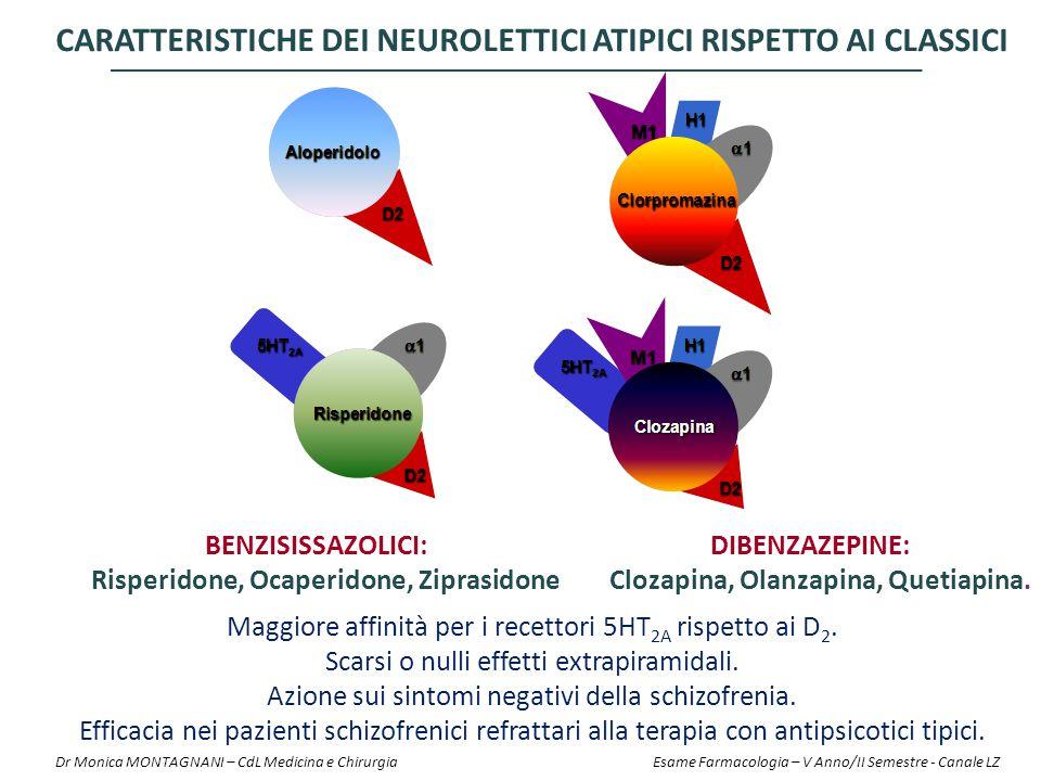 CARATTERISTICHE DEI NEUROLETTICI ATIPICI RISPETTO AI CLASSICI Maggiore affinità per i recettori 5HT 2A rispetto ai D 2. Scarsi o nulli effetti extrapi