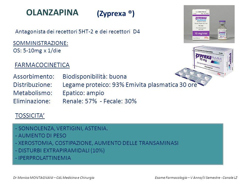 OLANZAPINA (Zyprexa ®) FARMACOCINETICA Assorbimento: Biodisponibilità: buona Distribuzione: Legame proteico: 93% Emivita plasmatica 30 ore Metabolismo