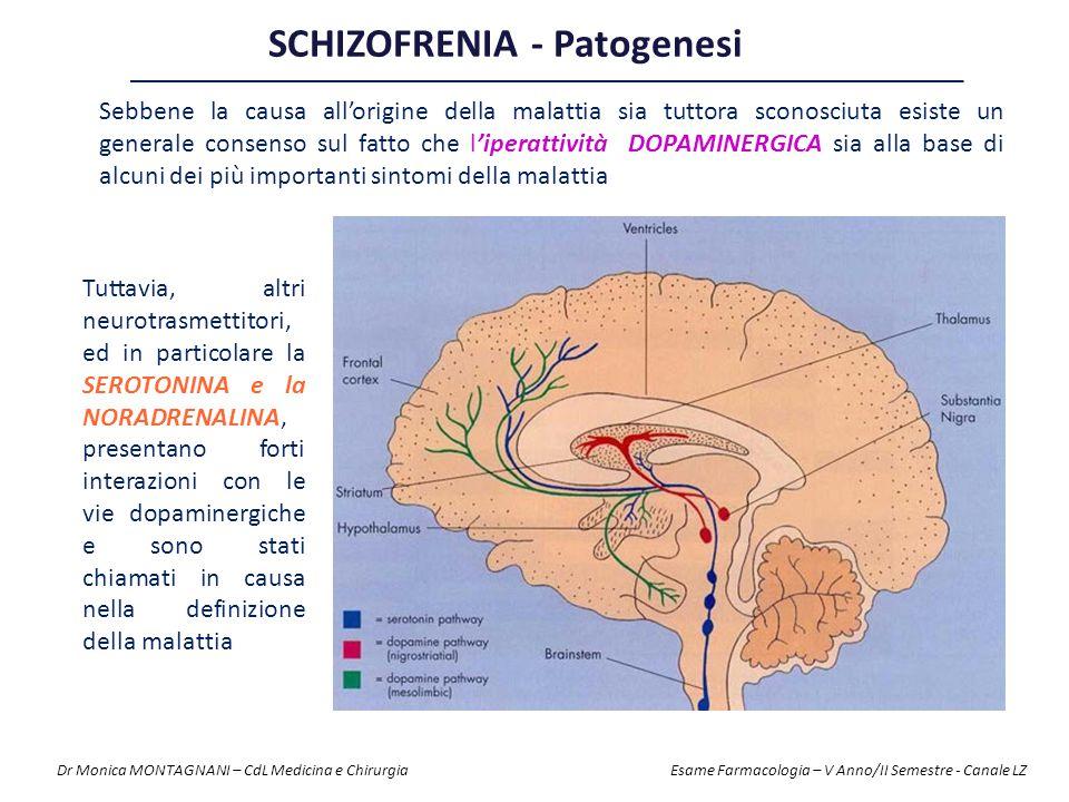 SINDROME MALIGNA DA NEUROLETTICI E' il più grave degli effetti indesiderati dei neurolettici; raro, ma potenzialmente fatale.