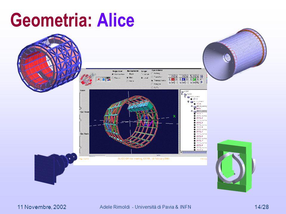 11 Novembre, 2002 Adele Rimoldi - Università di Pavia & INFN 14/28 Geometria: Alice