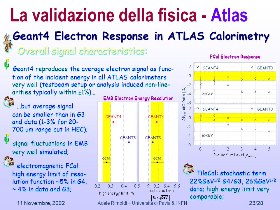 11 Novembre, 2002 Adele Rimoldi - Università di Pavia & INFN 23/28 Geant4 Electron Response in ATLAS Calorimetry Overall signal characteristics: Overall signal characteristics: Geant4 reproduces the average electron signal as func- tion of the incident energy in all ATLAS calorimeters very well (testbeam setup or analysis induced non-line- arities typically within ±1%)… …but average signal can be smaller than in G3 and data (1-3% for 20- 700 μm range cut in HEC); signal fluctuations in EMB very well simulated; electromagnetic FCal: high energy limit of reso- lution function ~5% in G4, ~ 4% in data and G3; Overall signal characteristics: Overall signal characteristics: Geant4 reproduces the average electron signal as func- tion of the incident energy in all ATLAS calorimeters very well (testbeam setup or analysis induced non-line- arities typically within ±1%)… …but average signal can be smaller than in G3 and data (1-3% for 20- 700 μm range cut in HEC); signal fluctuations in EMB very well simulated; electromagnetic FCal: high energy limit of reso- lution function ~5% in G4, ~ 4% in data and G3; 012453 0 -2 -4 -6 2 0 -2 -4 -6 2 ΔE rec MC-Data [%] GEANT4 GEANT3 9.29.40.30.40.20.599.6 data GEANT3 GEANT4 TileCal: stochastic term 22%GeV 1/2 G4/G3, 26%GeV 1/2 data; high energy limit very comparable; TileCal: stochastic term 22%GeV 1/2 G4/G3, 26%GeV 1/2 data; high energy limit very comparable; FCal Electron Response EMB Electron Energy Resolution La validazione della fisica - Atlas