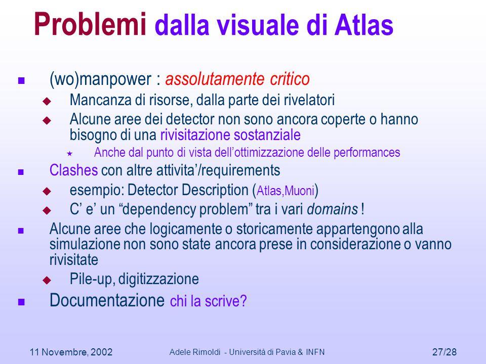 11 Novembre, 2002 Adele Rimoldi - Università di Pavia & INFN 27/28 Problemi dalla visuale di Atlas (wo)manpower : assolutamente critico  Mancanza di