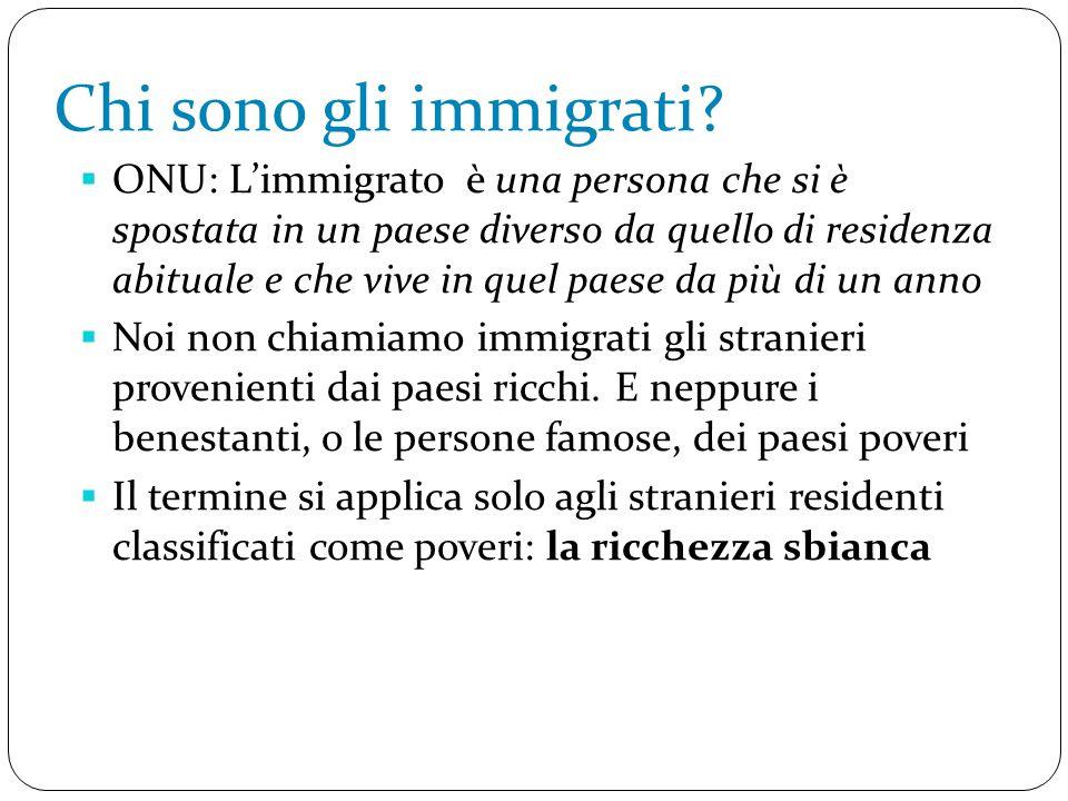 Chi sono gli immigrati?  ONU: L'immigrato è una persona che si è spostata in un paese diverso da quello di residenza abituale e che vive in quel paes