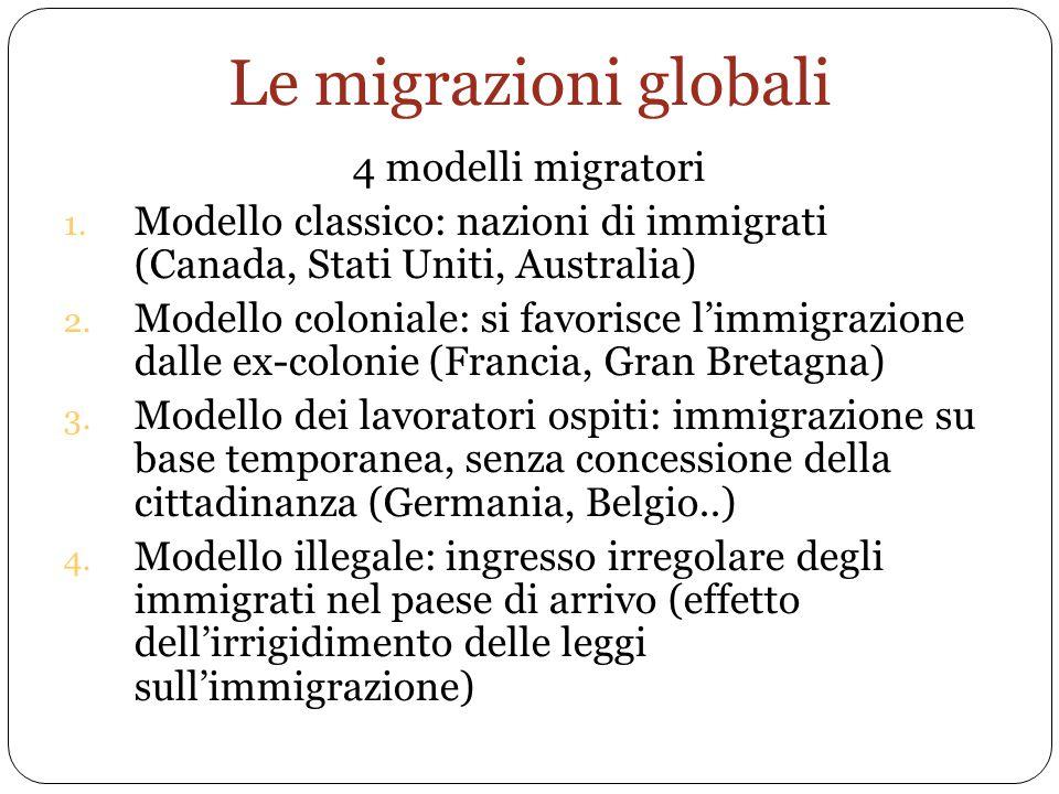 Le migrazioni globali 4 modelli migratori 1. Modello classico: nazioni di immigrati (Canada, Stati Uniti, Australia)  2. Modello coloniale: si favori