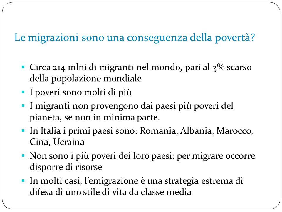 Le migrazioni sono una conseguenza della povertà?  Circa 214 mlni di migranti nel mondo, pari al 3% scarso della popolazione mondiale  I poveri sono
