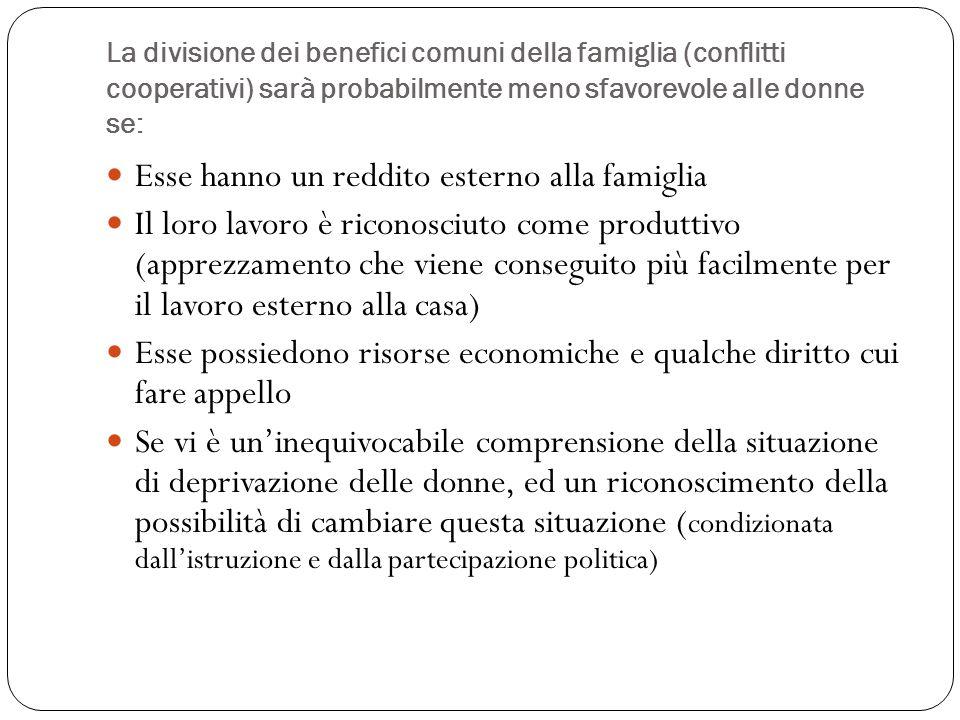La divisione dei benefici comuni della famiglia (conflitti cooperativi) sarà probabilmente meno sfavorevole alle donne se: Esse hanno un reddito ester