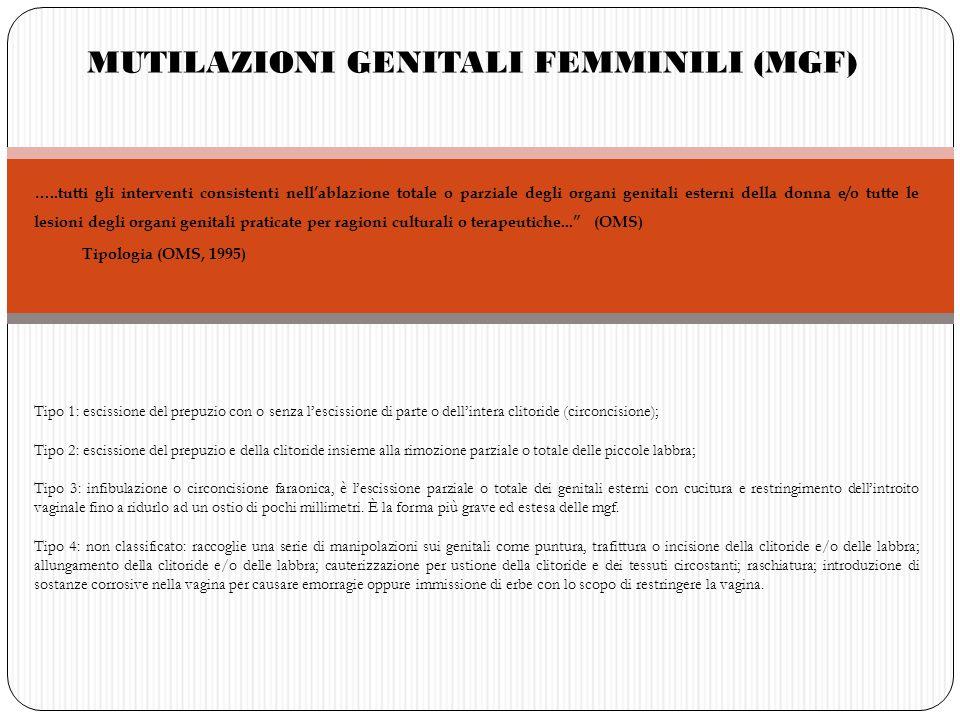 …..tutti gli interventi consistenti nell'ablazione totale o parziale degli organi genitali esterni della donna e/o tutte le lesioni degli organi genit
