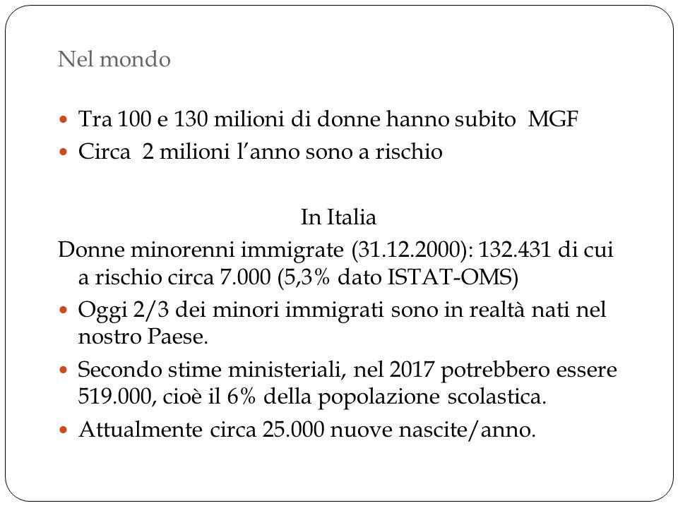 Nel mondo Tra 100 e 130 milioni di donne hanno subito MGF Circa 2 milioni l'anno sono a rischio In Italia Donne minorenni immigrate (31.12.2000): 132.