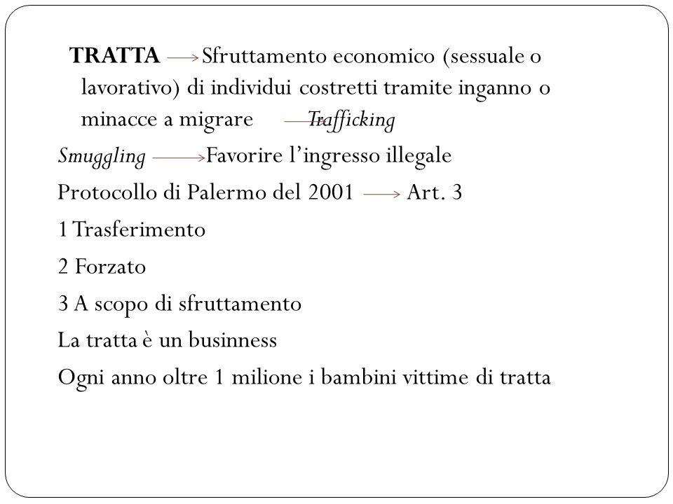 TRATTA Sfruttamento economico (sessuale o lavorativo) di individui costretti tramite inganno o minacce a migrare Trafficking Smuggling Favorire l'ingr