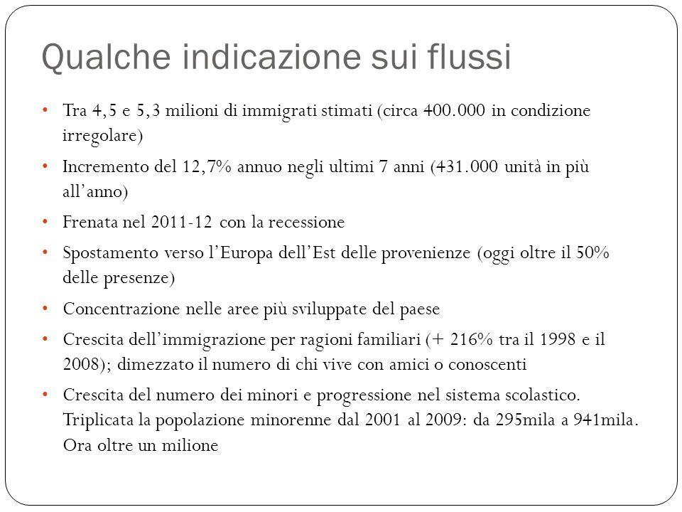 Qualche indicazione sui flussi Tra 4,5 e 5,3 milioni di immigrati stimati (circa 400.000 in condizione irregolare) Incremento del 12,7% annuo negli ul
