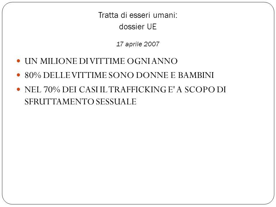 Tratta di esseri umani: dossier UE 17 aprile 2007 UN MILIONE DI VITTIME OGNI ANNO 80% DELLE VITTIME SONO DONNE E BAMBINI NEL 70% DEI CASI IL TRAFFICKI