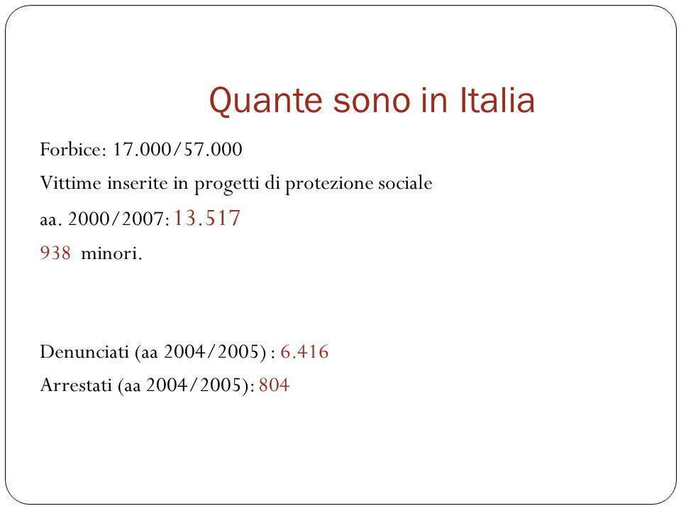 Quante sono in Italia Forbice: 17.000/57.000 Vittime inserite in progetti di protezione sociale aa. 2000/2007: 13.517 938 minori. Denunciati (aa 2004/