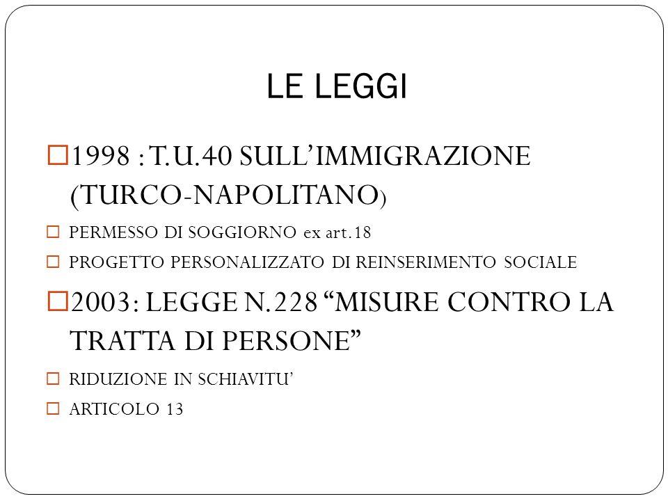 LE LEGGI  1998 : T.U.40 SULL'IMMIGRAZIONE (TURCO-NAPOLITANO )  PERMESSO DI SOGGIORNO ex art.18  PROGETTO PERSONALIZZATO DI REINSERIMENTO SOCIALE 