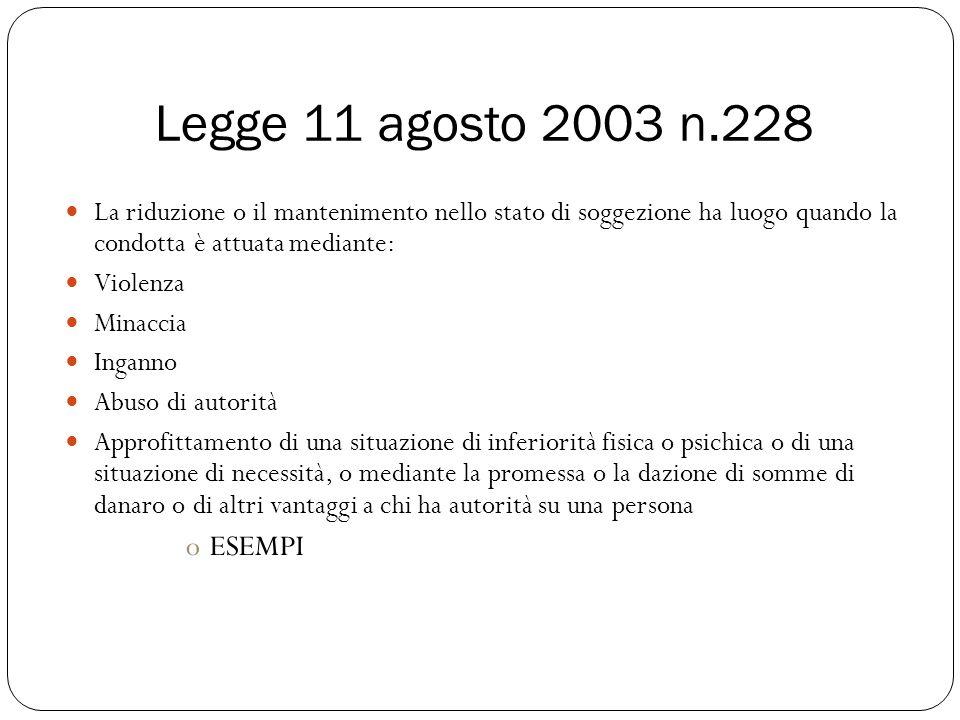 Legge 11 agosto 2003 n.228 La riduzione o il mantenimento nello stato di soggezione ha luogo quando la condotta è attuata mediante: Violenza Minaccia