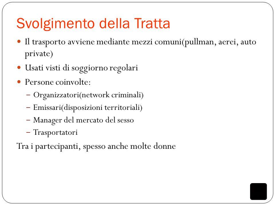 Svolgimento della Tratta Il trasporto avviene mediante mezzi comuni(pullman, aerei, auto private) Usati visti di soggiorno regolari Persone coinvolte: