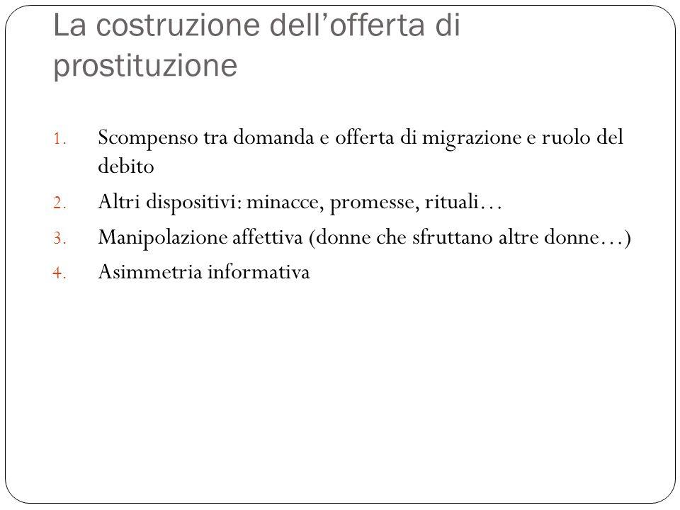 La costruzione dell'offerta di prostituzione 1. Scompenso tra domanda e offerta di migrazione e ruolo del debito 2. Altri dispositivi: minacce, promes
