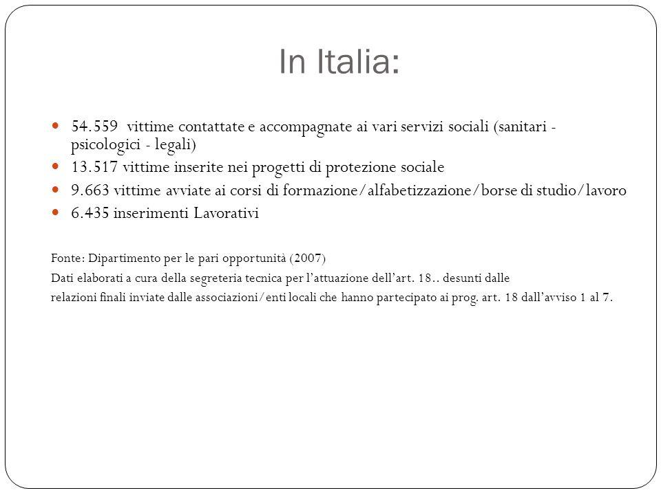 In Italia: 54.559 vittime contattate e accompagnate ai vari servizi sociali (sanitari - psicologici - legali) 13.517 vittime inserite nei progetti di