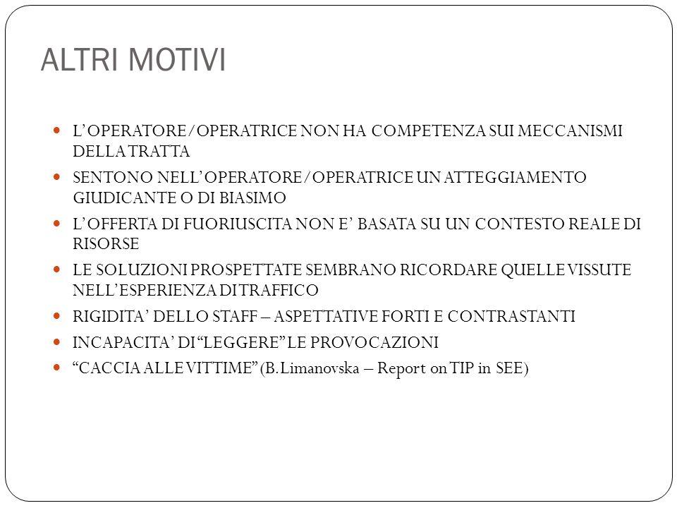 ALTRI MOTIVI L'OPERATORE/OPERATRICE NON HA COMPETENZA SUI MECCANISMI DELLA TRATTA SENTONO NELL'OPERATORE/OPERATRICE UN ATTEGGIAMENTO GIUDICANTE O DI B