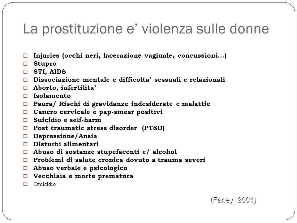 La prostituzione e' violenza sulle donne  Injuries (occhi neri, lacerazione vaginale, concussioni…)  Stupro  STI, AIDS  Dissociazione mentale e di