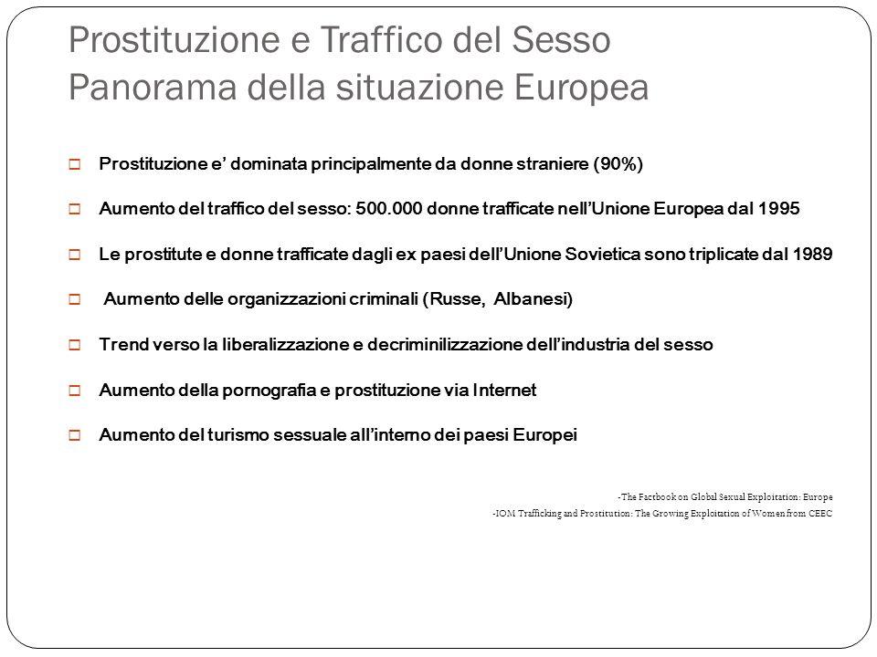 Prostituzione e Traffico del Sesso Panorama della situazione Europea  Prostituzione e' dominata principalmente da donne straniere (90%)  Aumento del