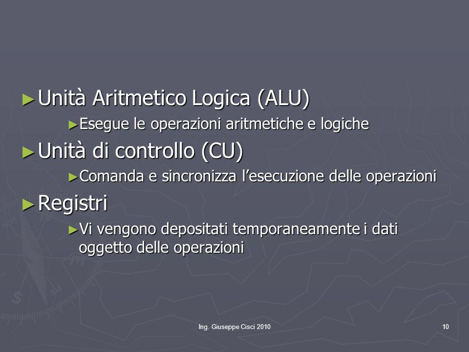 Ing. Giuseppe Cisci 201010 ► Unità Aritmetico Logica (ALU) ► Esegue le operazioni aritmetiche e logiche ► Unità di controllo (CU) ► Comanda e sincroni