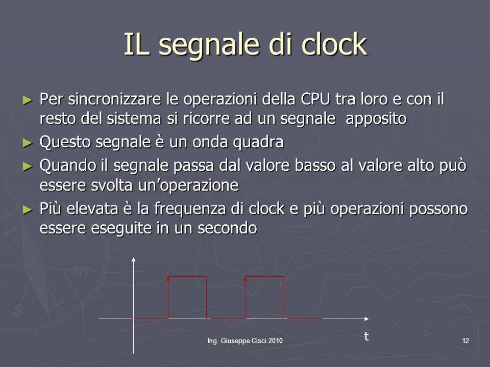 Ing. Giuseppe Cisci 201012 IL segnale di clock ► Per sincronizzare le operazioni della CPU tra loro e con il resto del sistema si ricorre ad un segnal