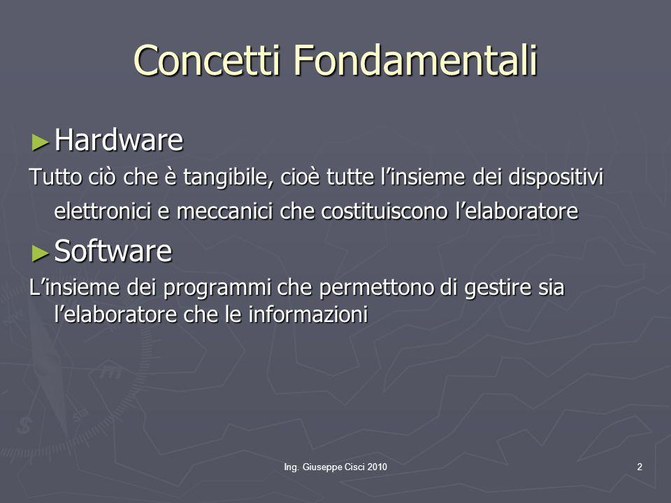 Ing. Giuseppe Cisci 20102 Concetti Fondamentali ► Hardware Tutto ciò che è tangibile, cioè tutte l'insieme dei dispositivi elettronici e meccanici che