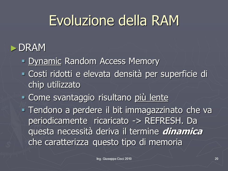 Ing. Giuseppe Cisci 201020 Evoluzione della RAM ► DRAM  Dynamic Random Access Memory  Costi ridotti e elevata densità per superficie di chip utilizz