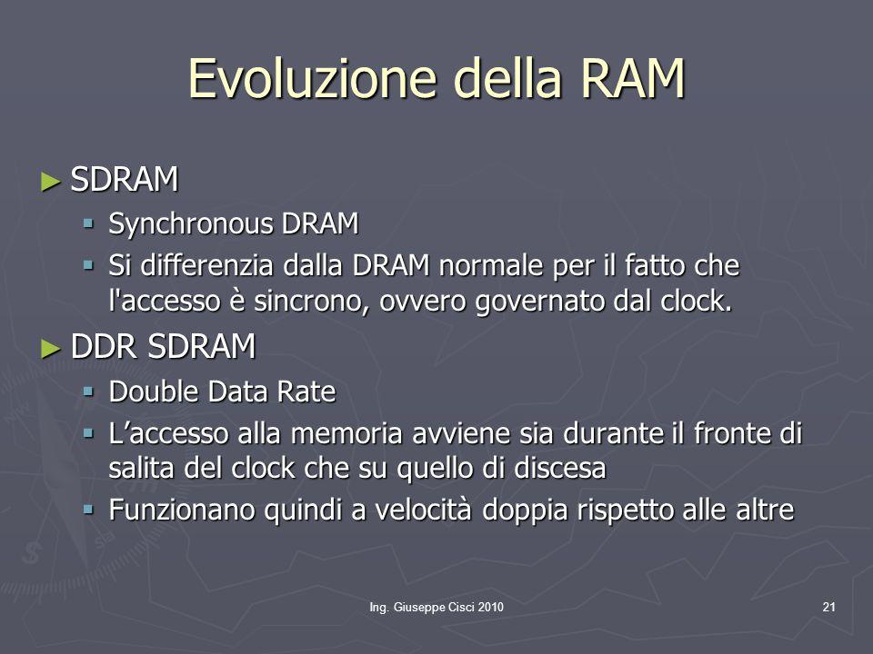Ing. Giuseppe Cisci 201021 Evoluzione della RAM ► SDRAM  Synchronous DRAM  Si differenzia dalla DRAM normale per il fatto che l'accesso è sincrono,
