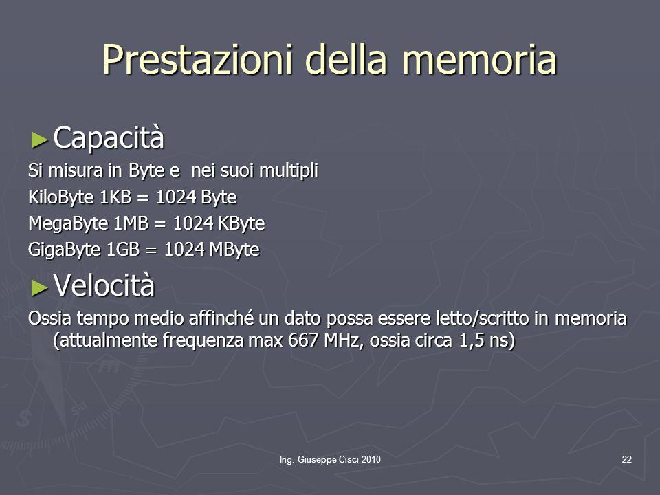 Ing. Giuseppe Cisci 201022 Prestazioni della memoria ► Capacità Si misura in Byte e nei suoi multipli KiloByte 1KB = 1024 Byte MegaByte 1MB = 1024 KBy