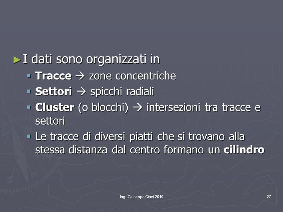 Ing. Giuseppe Cisci 201027 ► I dati sono organizzati in  Tracce  zone concentriche  Settori  spicchi radiali  Cluster (o blocchi)  intersezioni