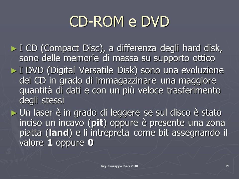 Ing. Giuseppe Cisci 201031 CD-ROM e DVD ► I CD (Compact Disc), a differenza degli hard disk, sono delle memorie di massa su supporto ottico ► I DVD (D