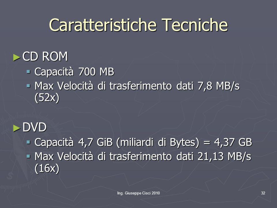 Ing. Giuseppe Cisci 201032 Caratteristiche Tecniche ► CD ROM  Capacità 700 MB  Max Velocità di trasferimento dati 7,8 MB/s (52x) ► DVD  Capacità 4,