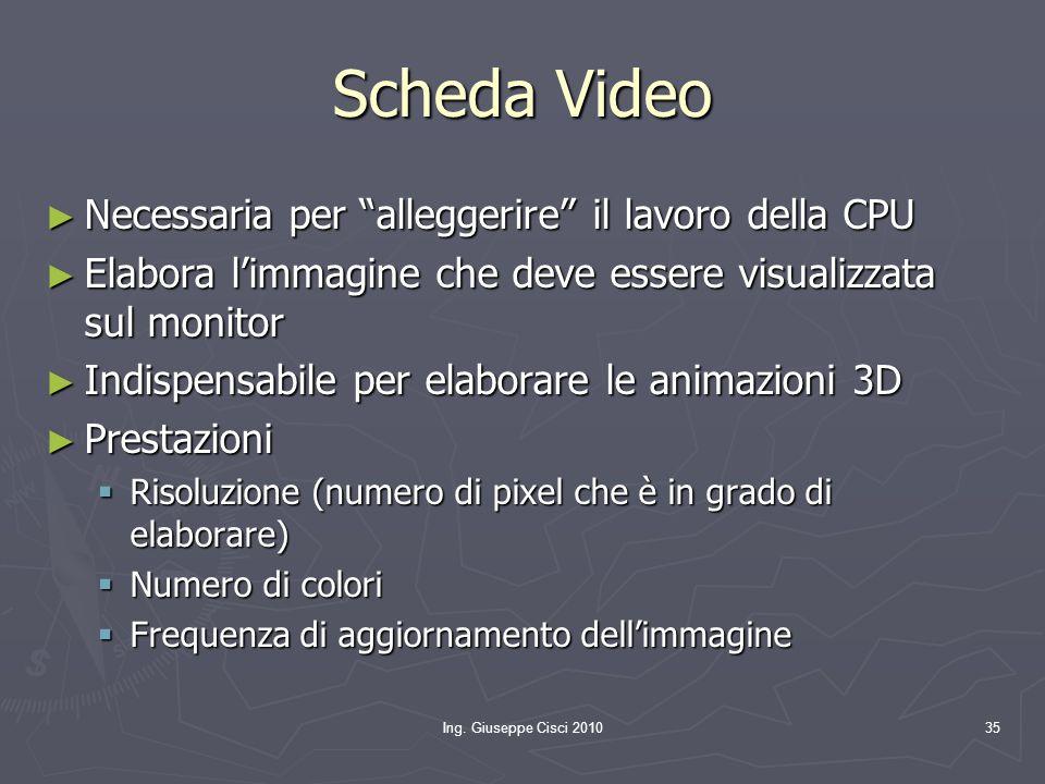 """Ing. Giuseppe Cisci 201035 Scheda Video ► Necessaria per """"alleggerire"""" il lavoro della CPU ► Elabora l'immagine che deve essere visualizzata sul monit"""