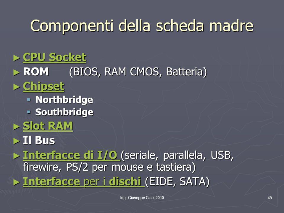 Ing. Giuseppe Cisci 201045 Componenti della scheda madre ► CPU Socket CPU Socket CPU Socket ► ROM(BIOS, RAM CMOS, Batteria) ► Chipset Chipset  Northb