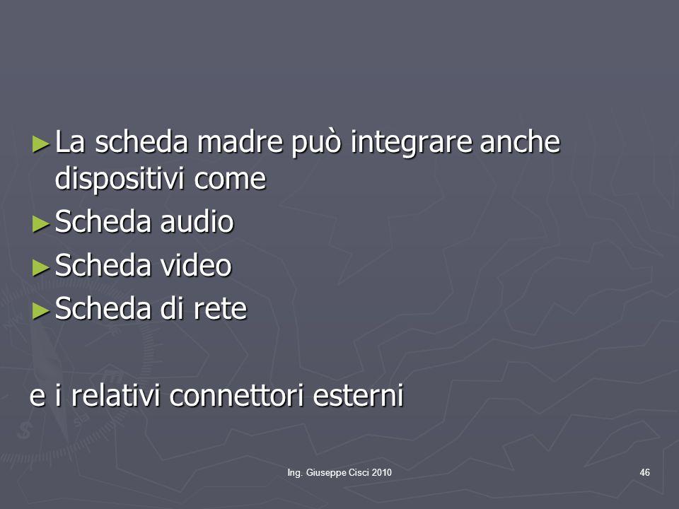 Ing. Giuseppe Cisci 201046 ► La scheda madre può integrare anche dispositivi come ► Scheda audio ► Scheda video ► Scheda di rete e i relativi connetto