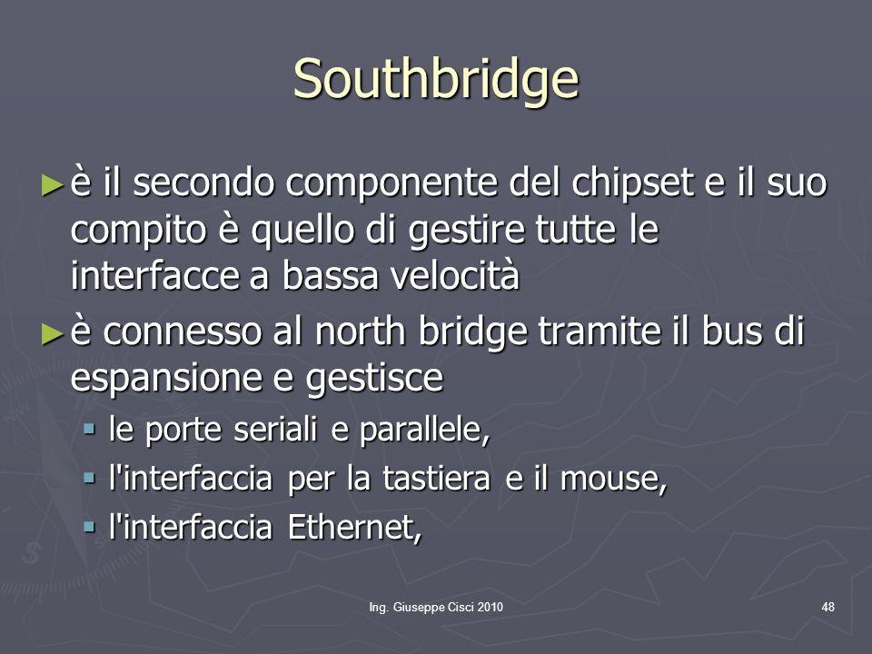 Ing. Giuseppe Cisci 201048 Southbridge ► è il secondo componente del chipset e il suo compito è quello di gestire tutte le interfacce a bassa velocità