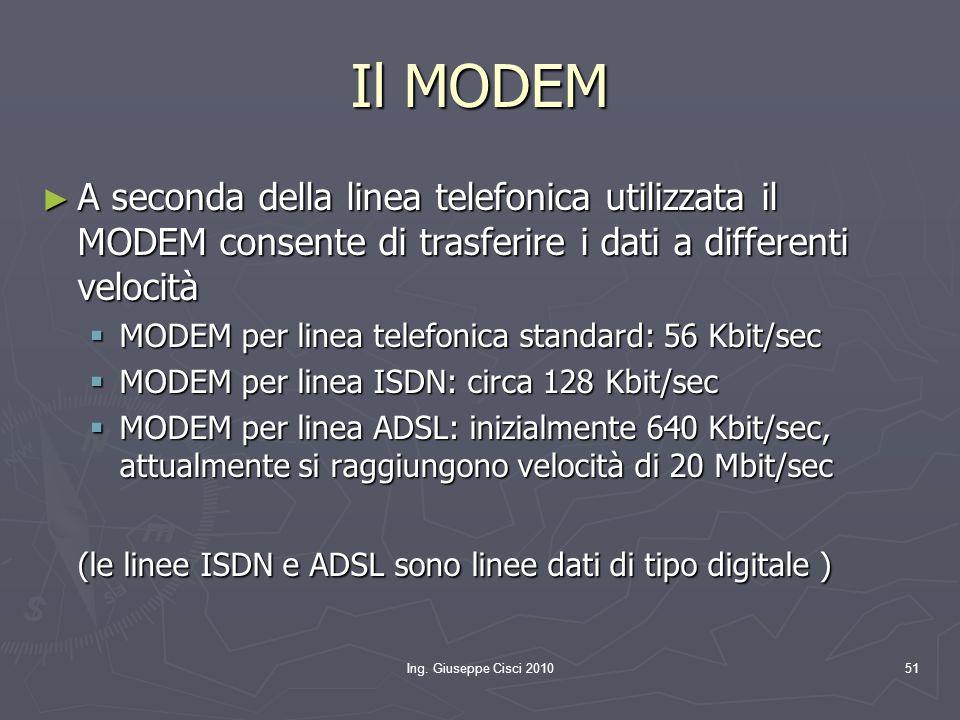 Ing. Giuseppe Cisci 201051 Il MODEM ► A seconda della linea telefonica utilizzata il MODEM consente di trasferire i dati a differenti velocità  MODEM