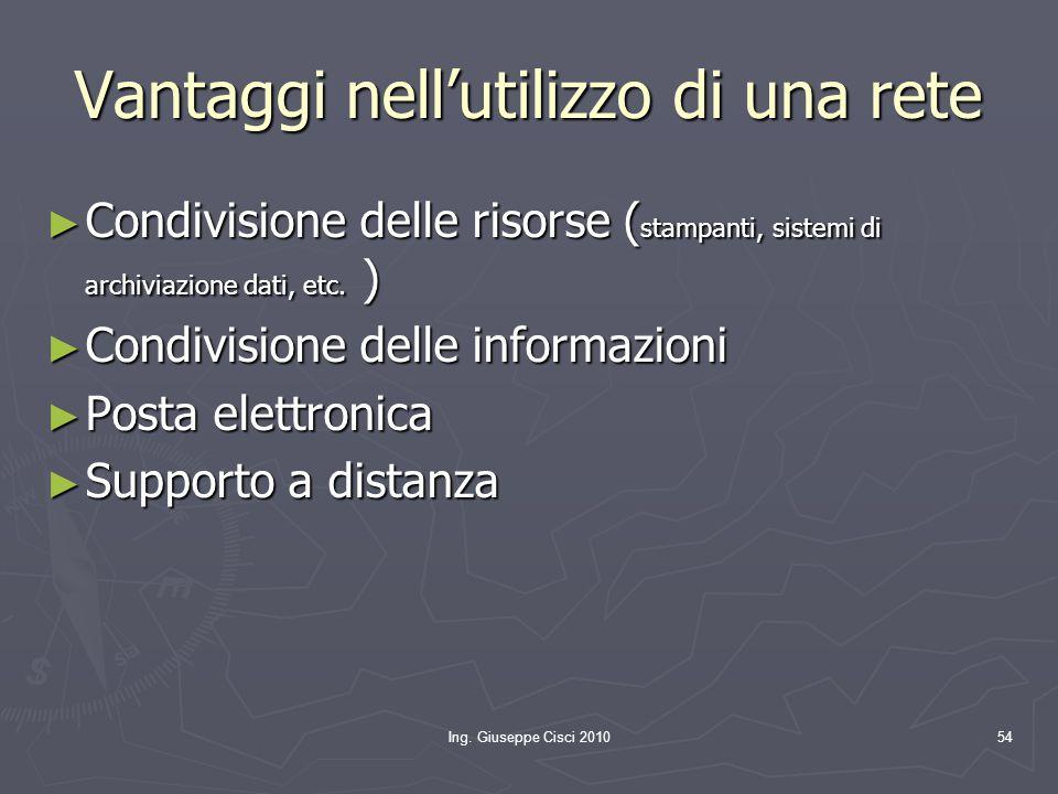 Ing. Giuseppe Cisci 201054 Vantaggi nell'utilizzo di una rete ► Condivisione delle risorse ( stampanti, sistemi di archiviazione dati, etc. ) ► Condiv