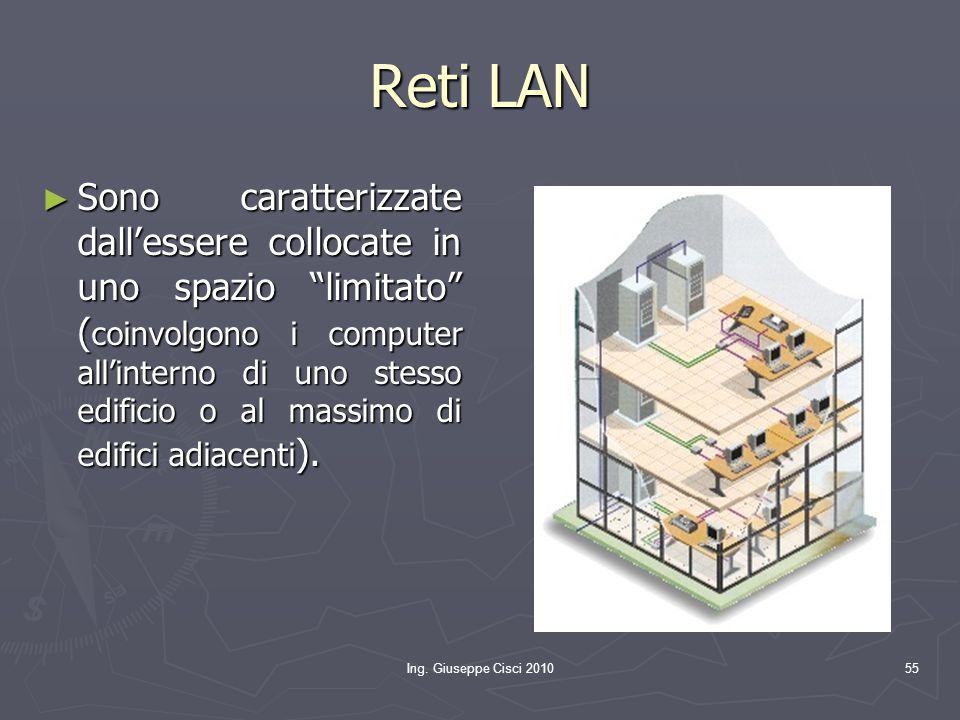 """Ing. Giuseppe Cisci 201055 Reti LAN ► Sono caratterizzate dall'essere collocate in uno spazio """"limitato"""" ( coinvolgono i computer all'interno di uno s"""