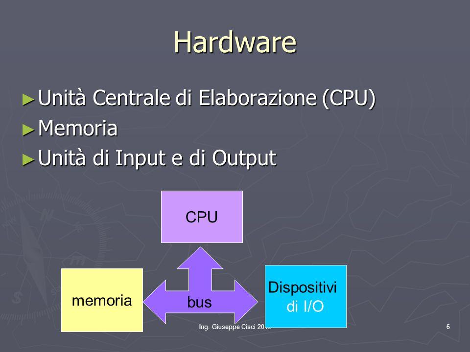 Ing. Giuseppe Cisci 20106 Hardware ► Unità Centrale di Elaborazione (CPU) ► Memoria ► Unità di Input e di Output CPU memoria Dispositivi di I/O bus