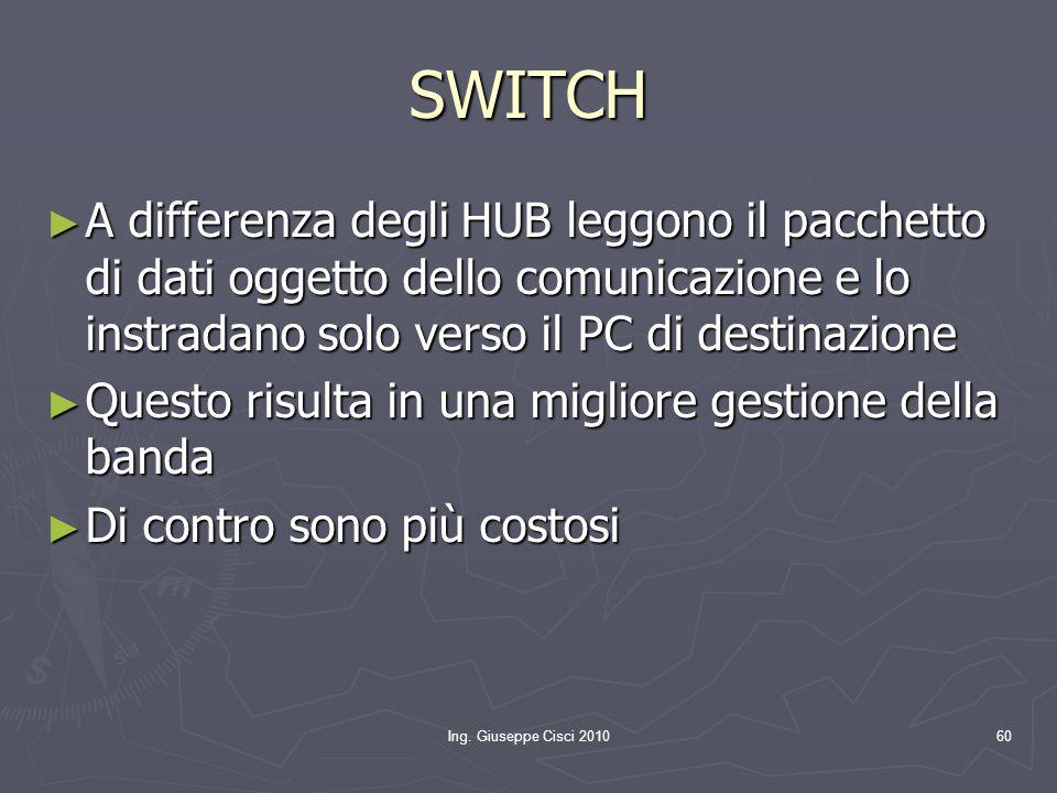 Ing. Giuseppe Cisci 201060 SWITCH ► A differenza degli HUB leggono il pacchetto di dati oggetto dello comunicazione e lo instradano solo verso il PC d