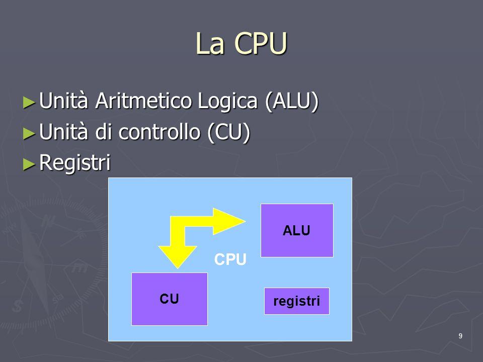 Ing. Giuseppe Cisci 20109 La CPU ► Unità Aritmetico Logica (ALU) ► Unità di controllo (CU) ► Registri CPU ALU CU registri