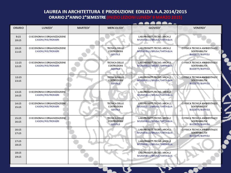 LAUREA IN ARCHITETTURA E PRODUZIONE EDILIZIA A.A.2014/2015 ORARIO 2°ANNO 2°SEMESTRE (INIZIO LEZIONI LUNEDI' 9 MARZO 2015) ORARIOLUNEDI'MARTEDI'MERCOLEDI'GIOVEDI'VENERDI' 9:15 10:15 CI ECONOMIA E ORGANIZZAZIONE CASONI/POLTRONIERI LAB.PROGETT.TECNO.