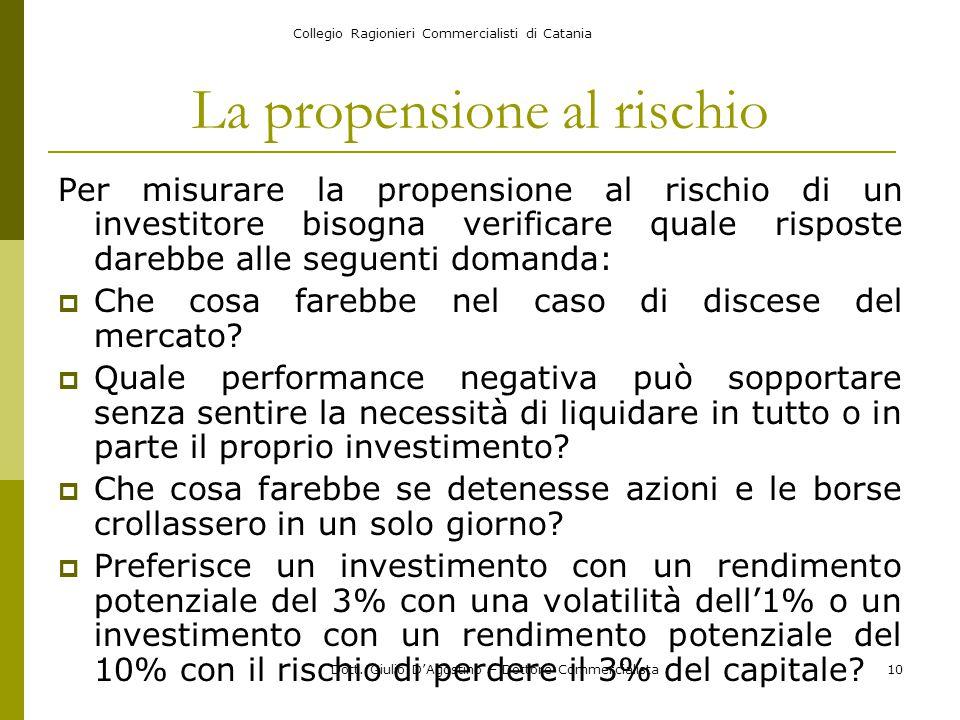 Collegio Ragionieri Commercialisti di Catania Dott. Giulio D'Agostino – Dottore Commercialista10 La propensione al rischio Per misurare la propensione