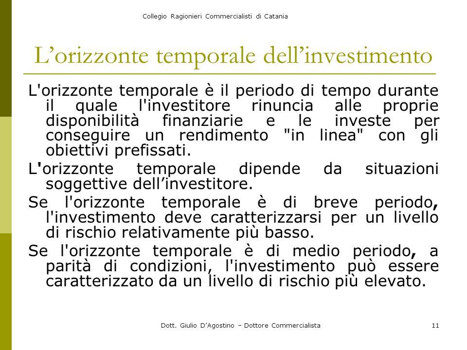Collegio Ragionieri Commercialisti di Catania Dott. Giulio D'Agostino – Dottore Commercialista11 L'orizzonte temporale dell'investimento L'orizzonte t