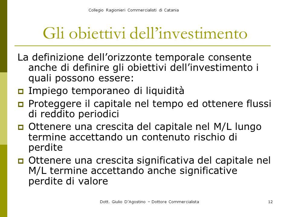 Collegio Ragionieri Commercialisti di Catania Dott. Giulio D'Agostino – Dottore Commercialista12 Gli obiettivi dell'investimento La definizione dell'o